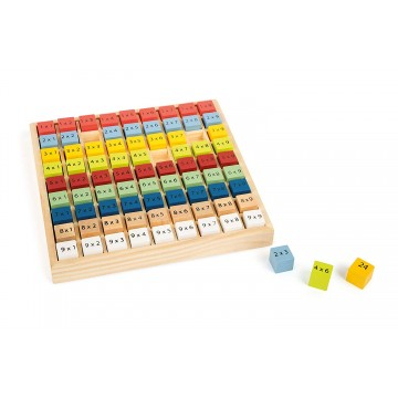 TABLA DE MULTIPLICAR SMALL FOOT
